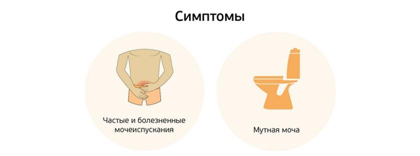 Симптоми циститу у чоловіків