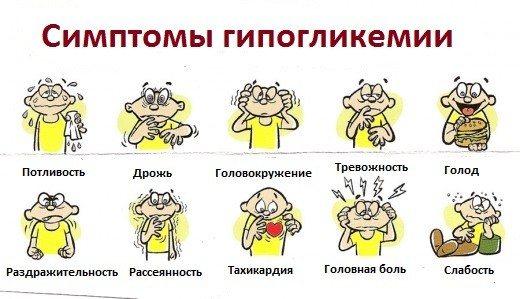 симптоми гіпоглікемії