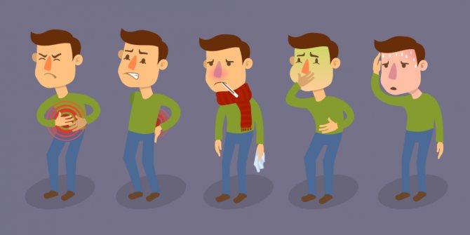 Симптоми и ознака отруєнь