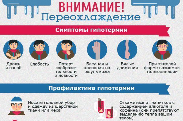 Симптоми і профілактика переохолодження організму