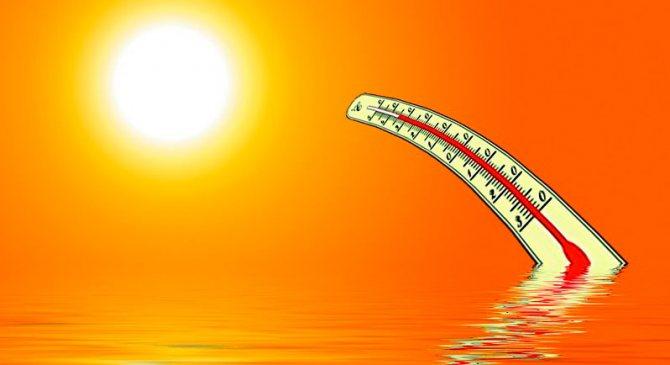 Симптоми Сонячна удару