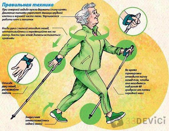 скандинавська ходьба з палицями техніка ходьби