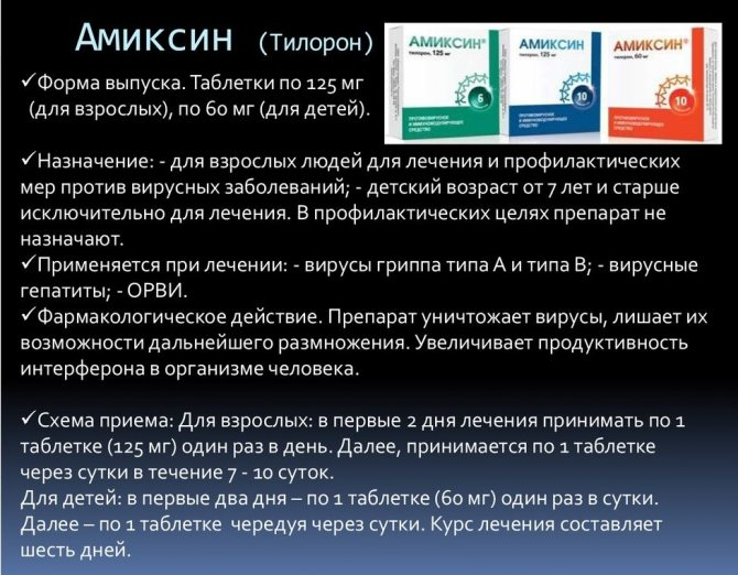 спосіб застосування аміксину