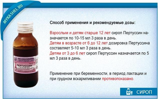 Спосіб застосування та рекомендовані дози пертуссин