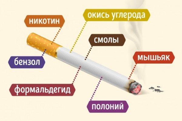 Спрей Нікоретте. Інструкція по застосуванню, результати застосування, відгуки курців і лікарів