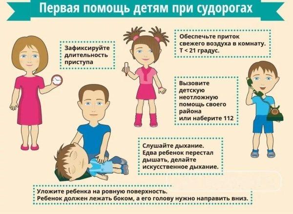 Судом у дітей при температурі.  Причини, перша допомога, Наслідки спазмофилии, фебрільні