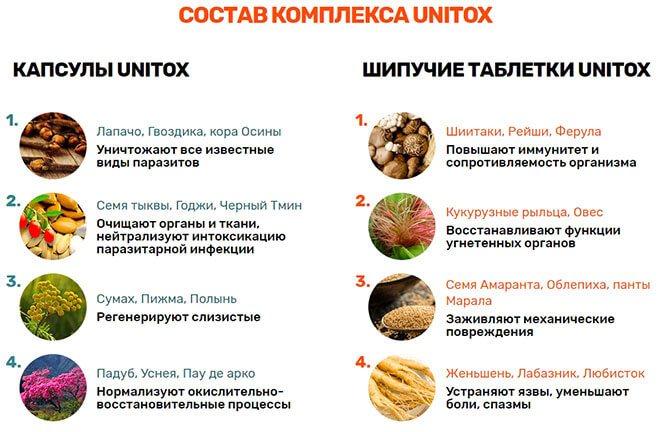 Таблетки Юнідокс Солютаб