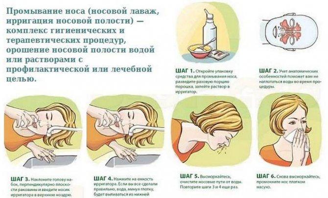 Техніка промивання носа