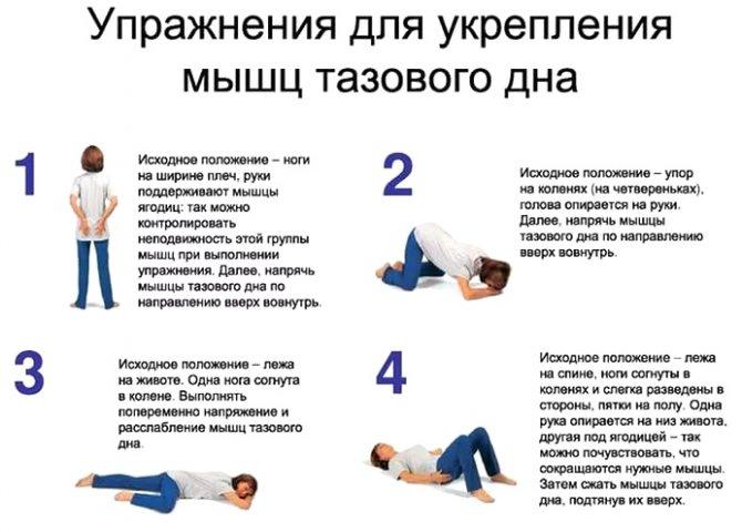 Вправи при нетріманні сечі
