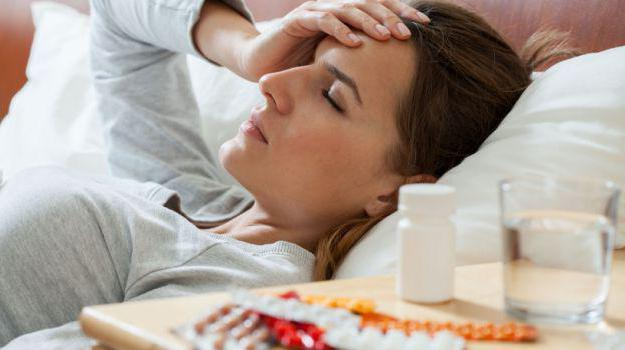 види головного болю і їх лікування