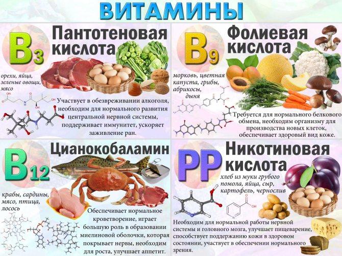 вітаміни групи б для лікування жирового гепатозу