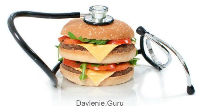 шкідливий холестерин