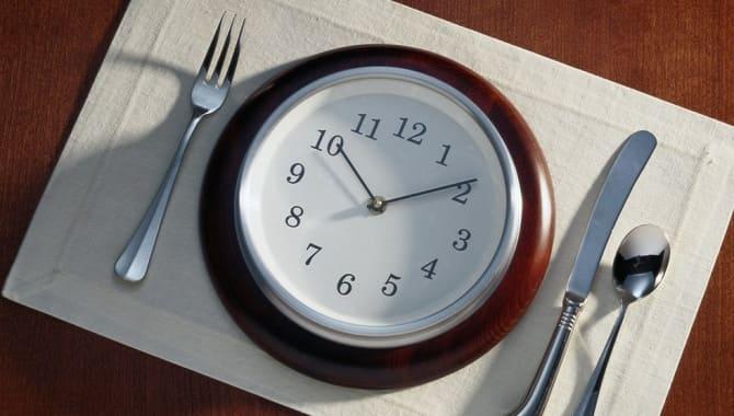 Час прийому їжі