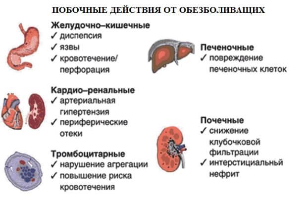 захворювання