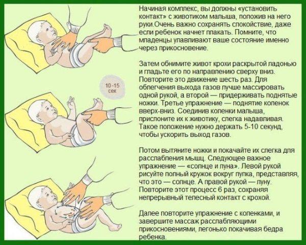 Запор у дитини 3 роки. Що робити в домашніх умовах, що дати: народні засоби, ліки. Запор з твердим калом