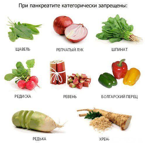 Заборонені овочі при панкреатиті