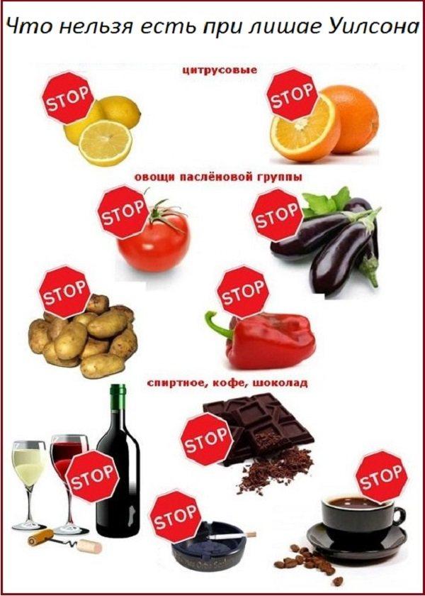 Заборонені продукти при червоному плоскому лишаї