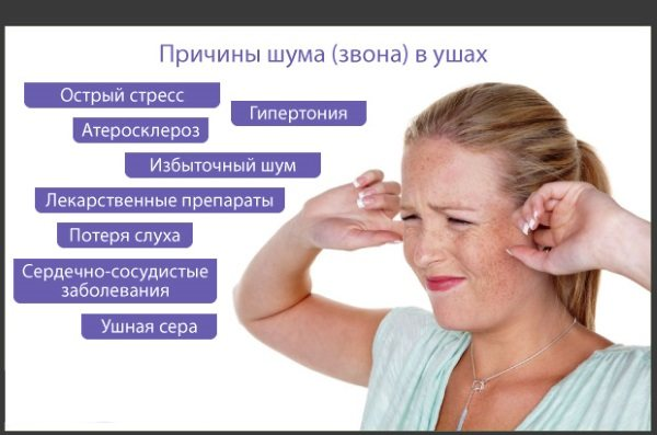 Дзвін у вухах и Голові.  Причини Постійний, сильний, лікування, препарати, ліки, народні засоби